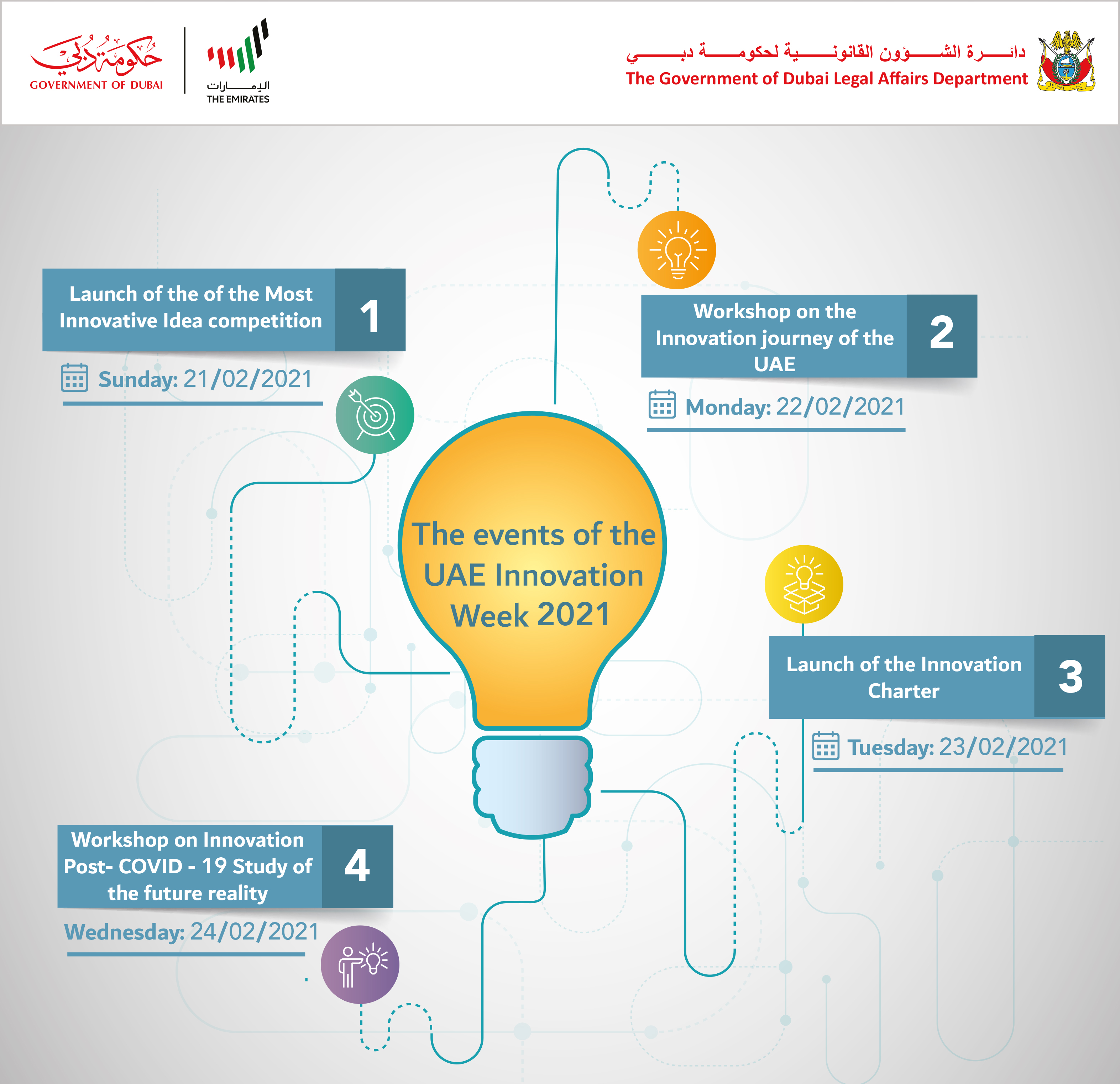 The Government of Dubai Legal Affairs Department Participates in UAE Innovation Week