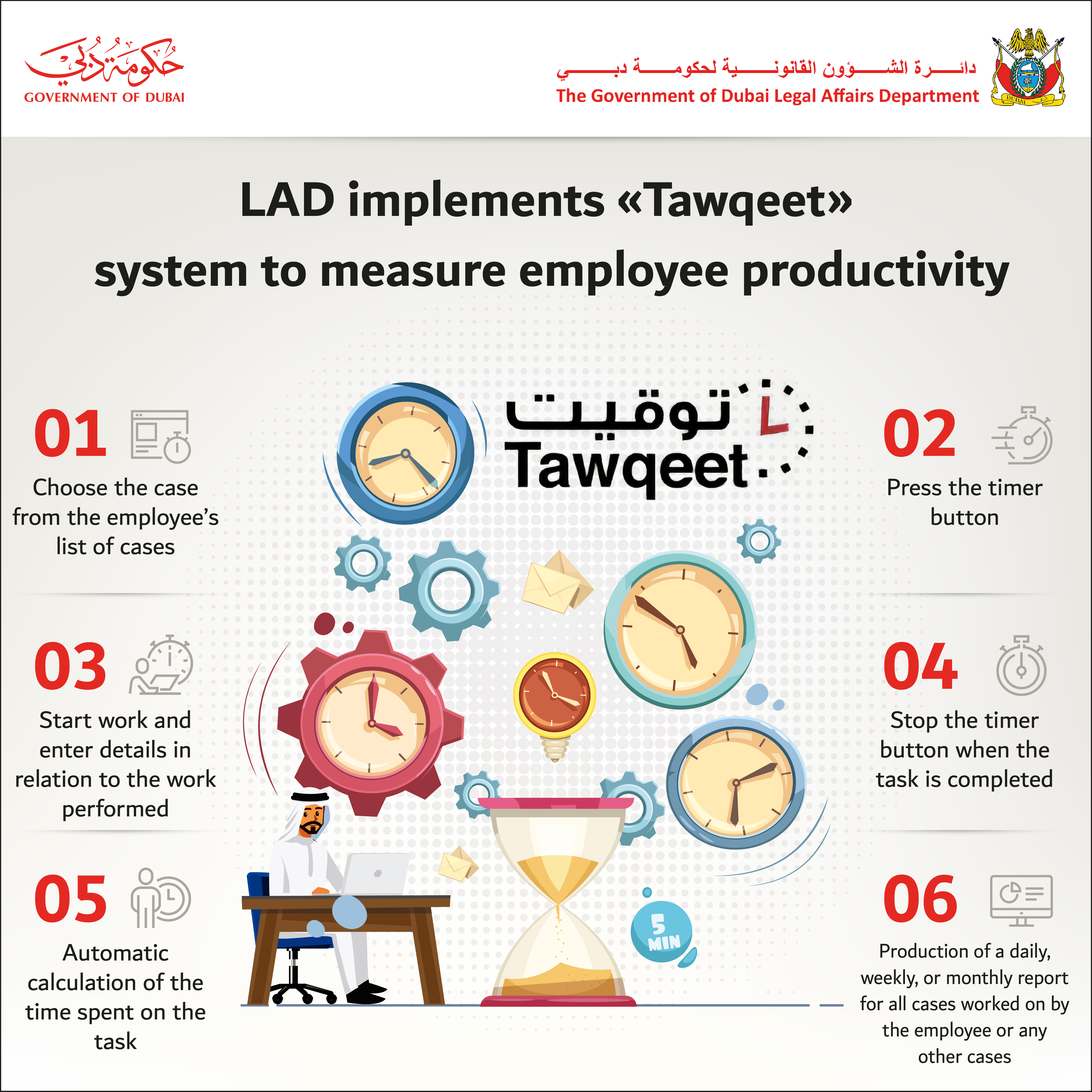 The Government of Dubai Legal Affairs Department Implements an Electronic System to Measure Its Employees Productivity